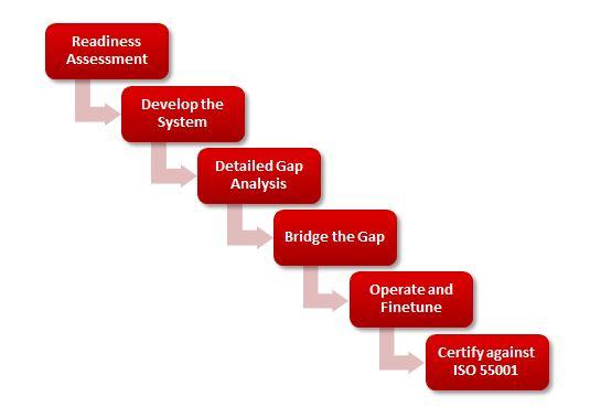 roadmap graphic1
